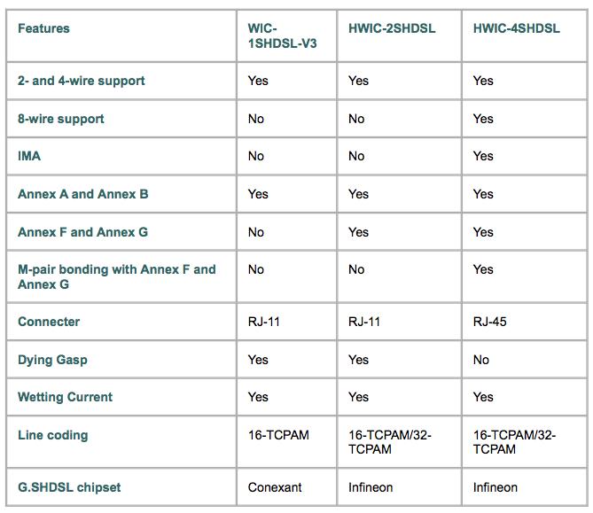 wic-hwic مشخصات