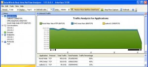 SolarWinds Realtime NetFlow Analyzer